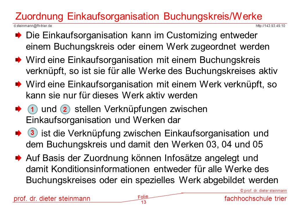 Zuordnung Einkaufsorganisation Buchungskreis/Werke