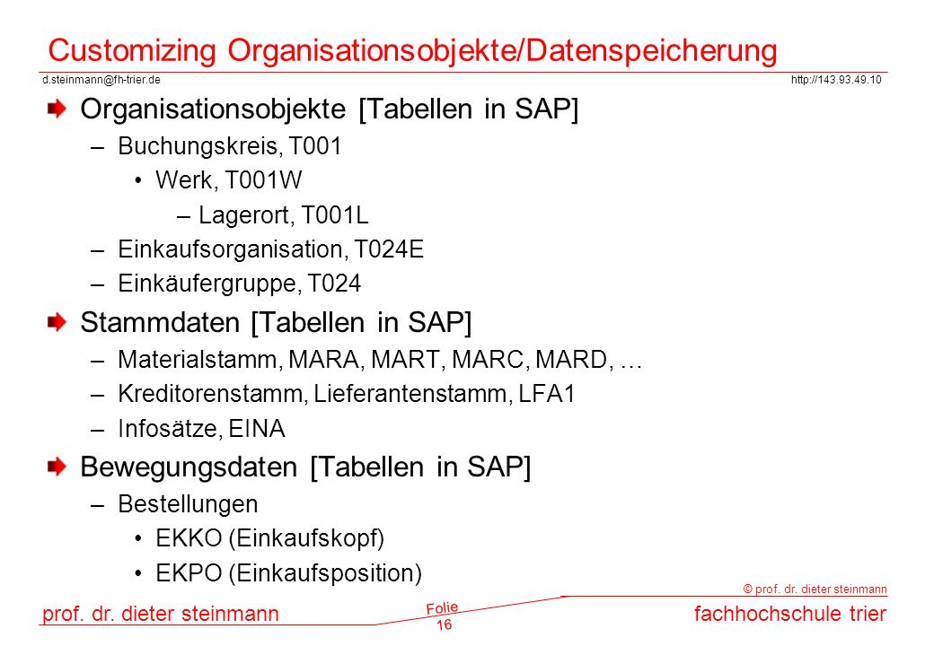 Customizing Organisationsobjekte/Datenspeicherung