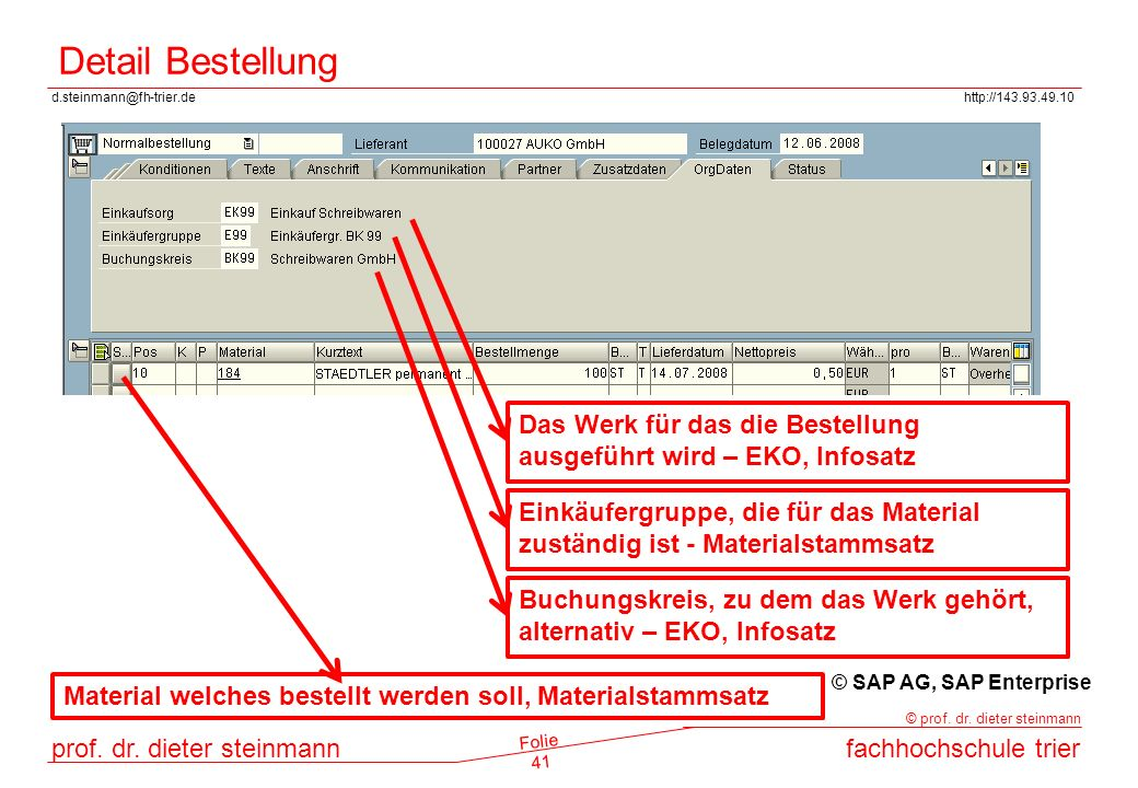 Detail Bestellung Das Werk für das die Bestellung ausgeführt wird – EKO, Infosatz.