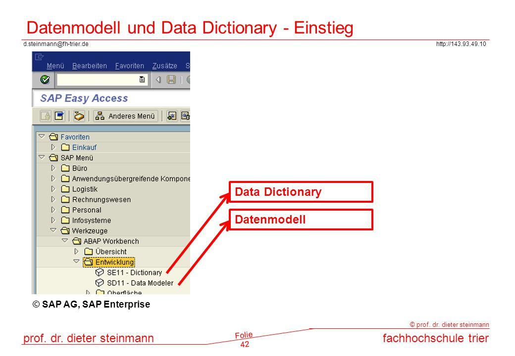 Datenmodell und Data Dictionary - Einstieg