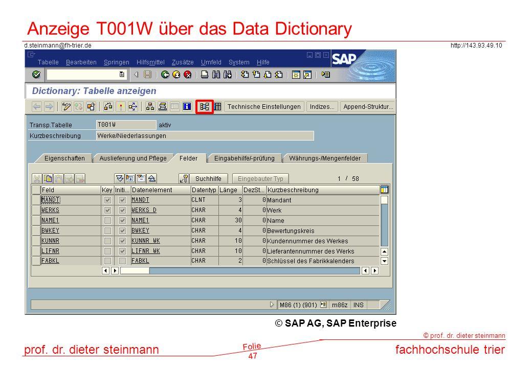 Anzeige T001W über das Data Dictionary