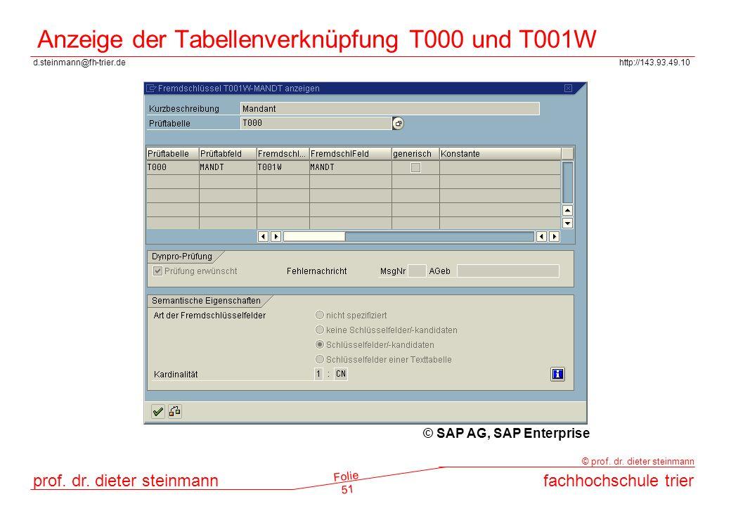 Anzeige der Tabellenverknüpfung T000 und T001W