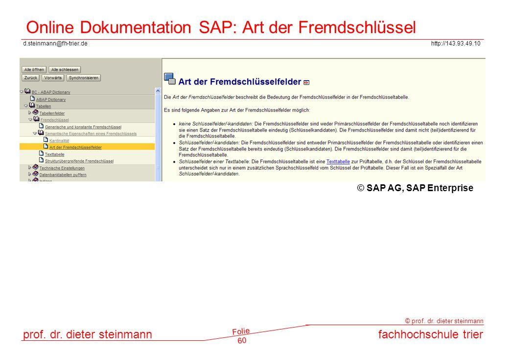 Online Dokumentation SAP: Art der Fremdschlüssel