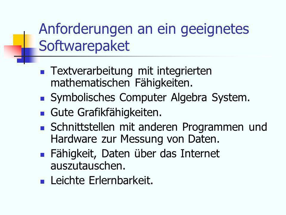 Anforderungen an ein geeignetes Softwarepaket