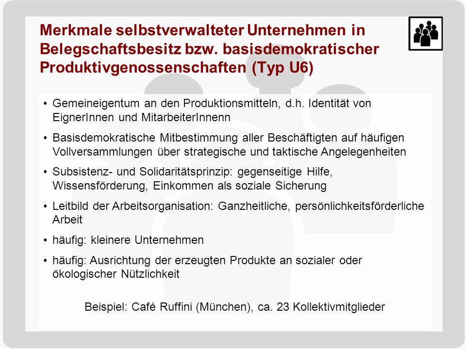 Beispiel: Café Ruffini (München), ca. 23 Kollektivmitglieder