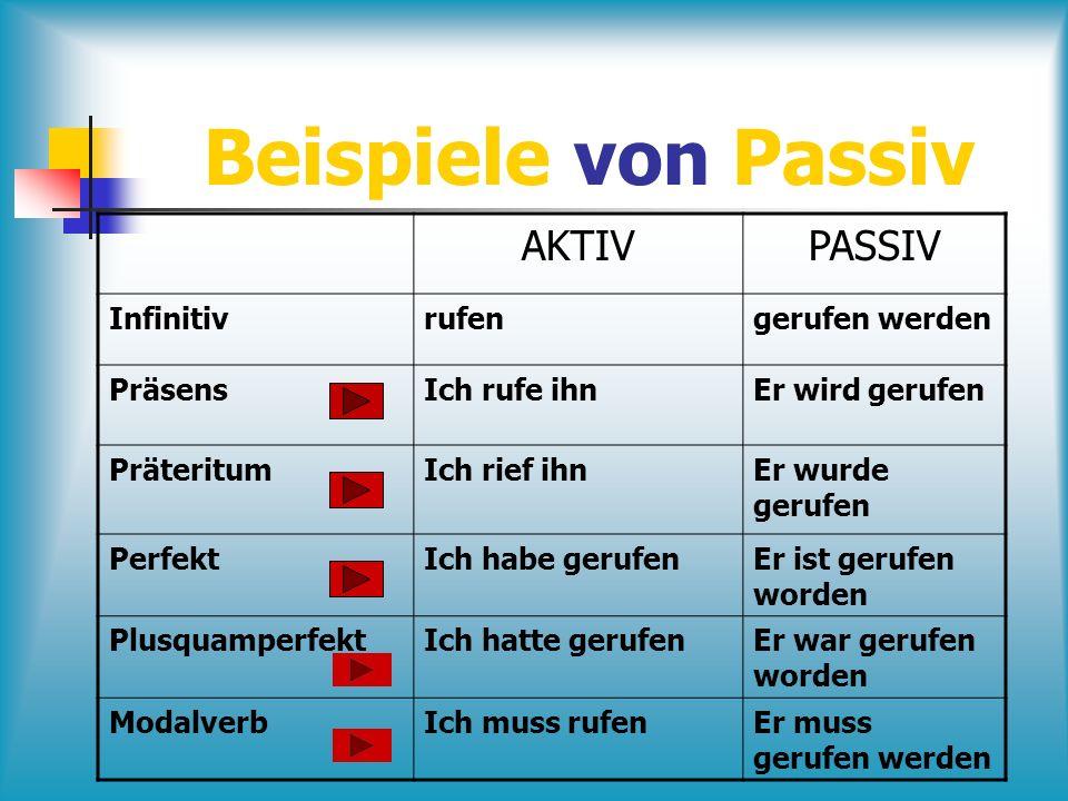 Beispiele von Passiv AKTIV PASSIV Infinitiv rufen gerufen werden