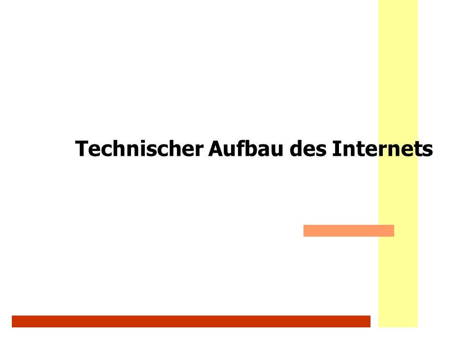 Technischer Aufbau des Internets