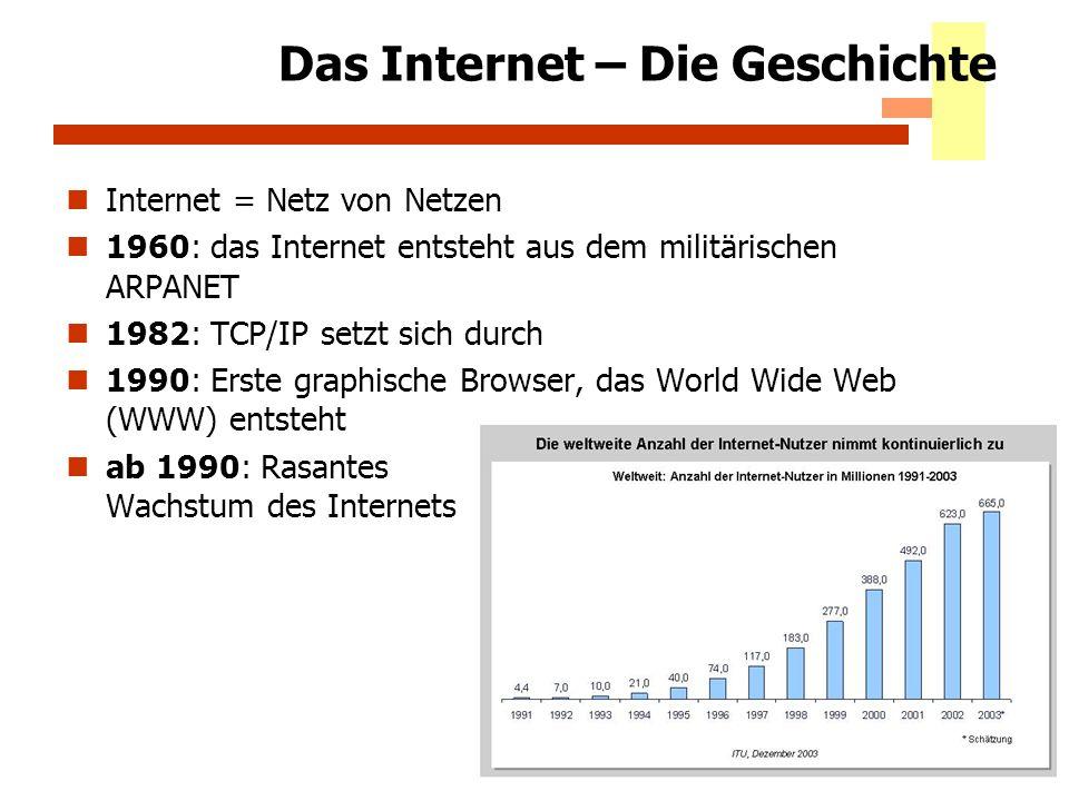 Das Internet – Die Geschichte