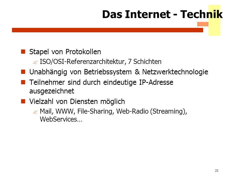 Das Internet - Technik Stapel von Protokollen
