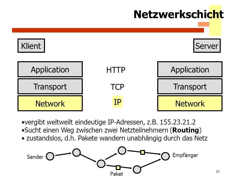 Netzwerkschicht Klient Server Application Application HTTP Transport