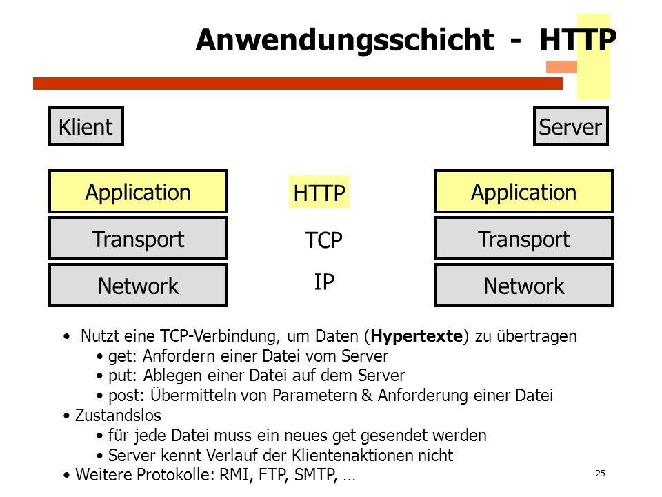 Anwendungsschicht - HTTP