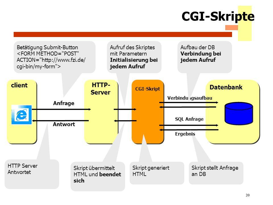 CGI-Skripte client HTTP- Datenbank Server Anfrage