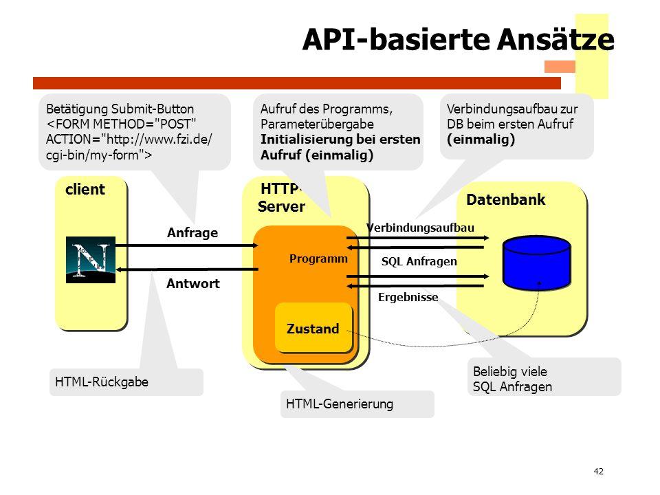 API-basierte Ansätze client HTTP- Server Datenbank Anfrage
