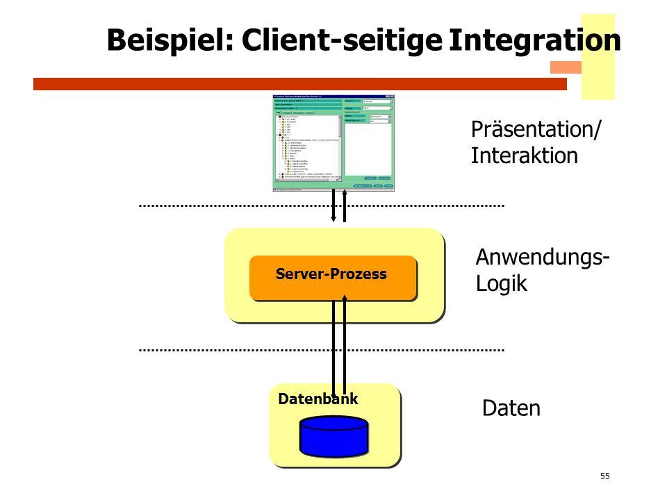 Beispiel: Client-seitige Integration