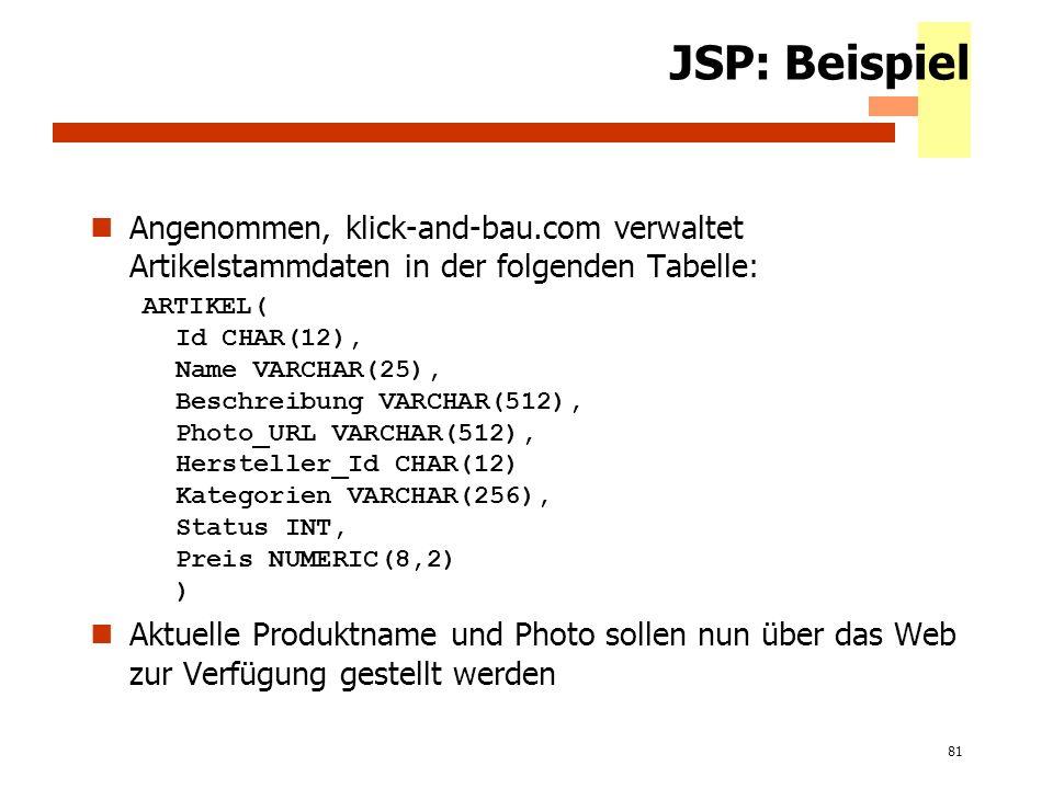 JSP: Beispiel Angenommen, klick-and-bau.com verwaltet Artikelstammdaten in der folgenden Tabelle: