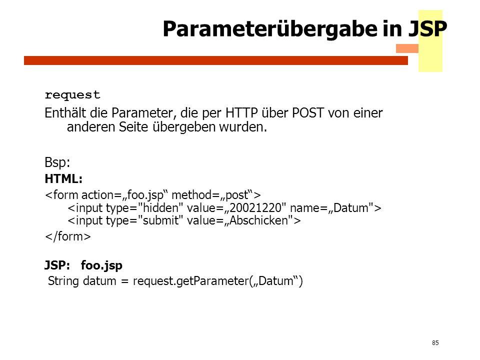 Parameterübergabe in JSP