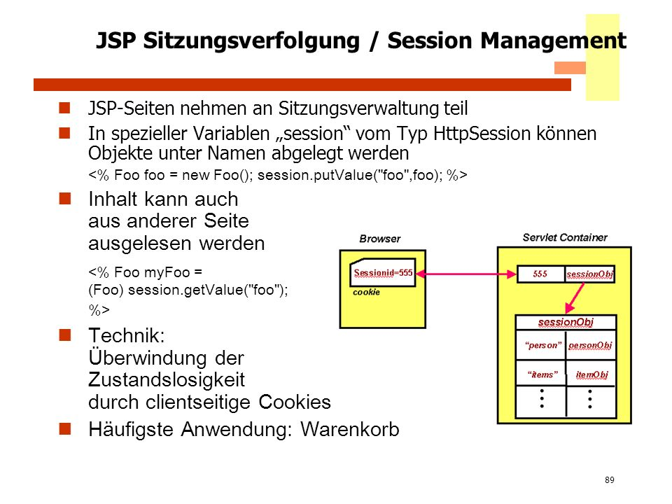 JSP Sitzungsverfolgung / Session Management
