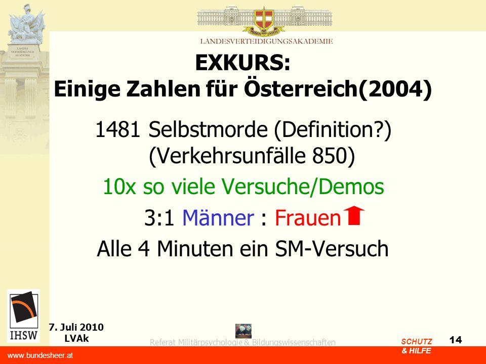 EXKURS: Einige Zahlen für Österreich(2004)