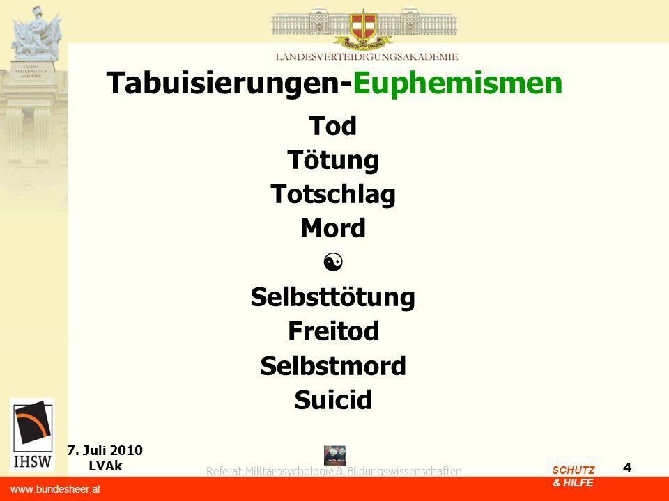 Tabuisierungen-Euphemismen