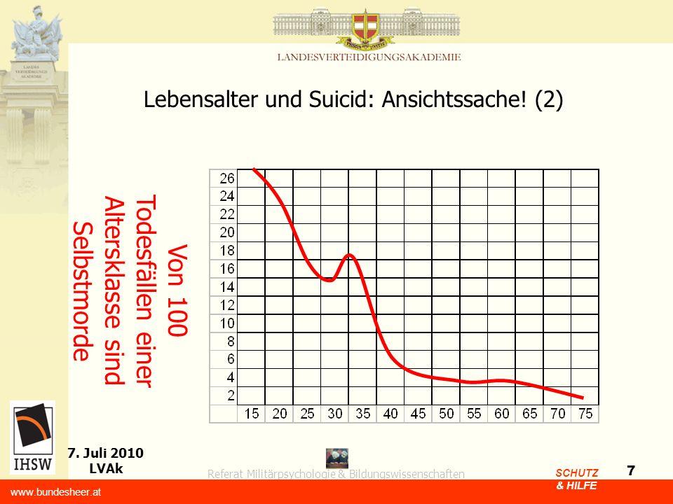 Lebensalter und Suicid: Ansichtssache! (2)