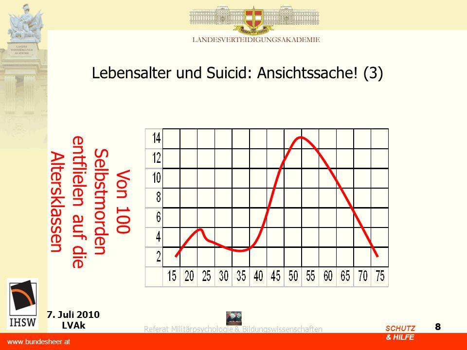 Lebensalter und Suicid: Ansichtssache! (3)
