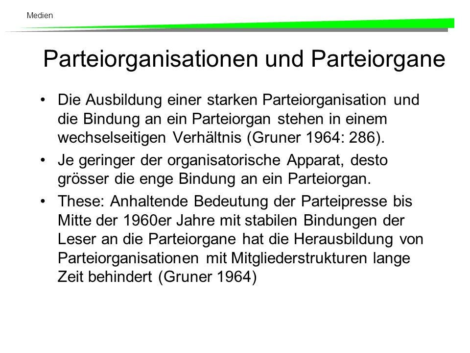 Parteiorganisationen und Parteiorgane
