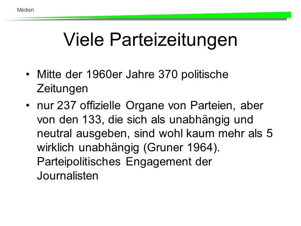 Viele Parteizeitungen