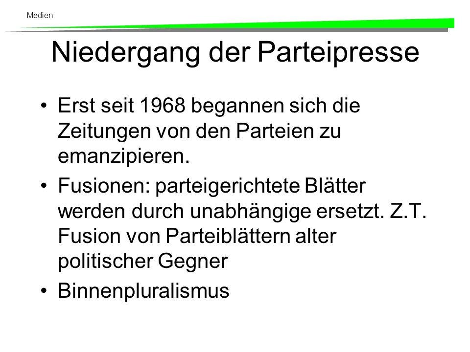 Niedergang der Parteipresse