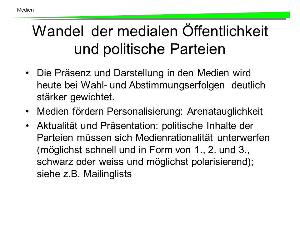 Wandel der medialen Öffentlichkeit und politische Parteien