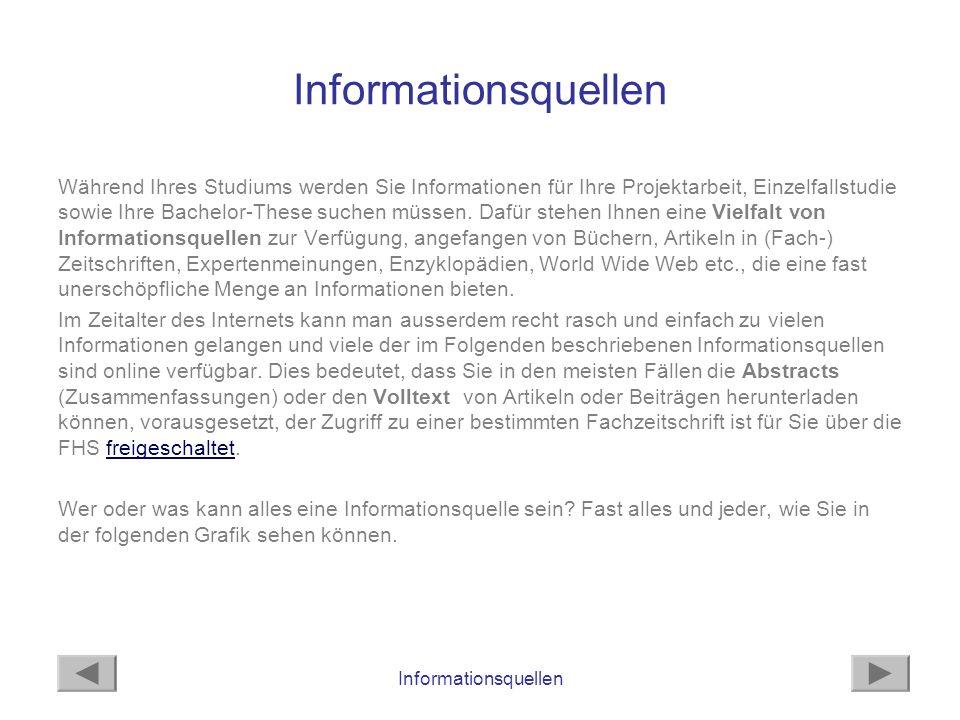 Informationsquellen