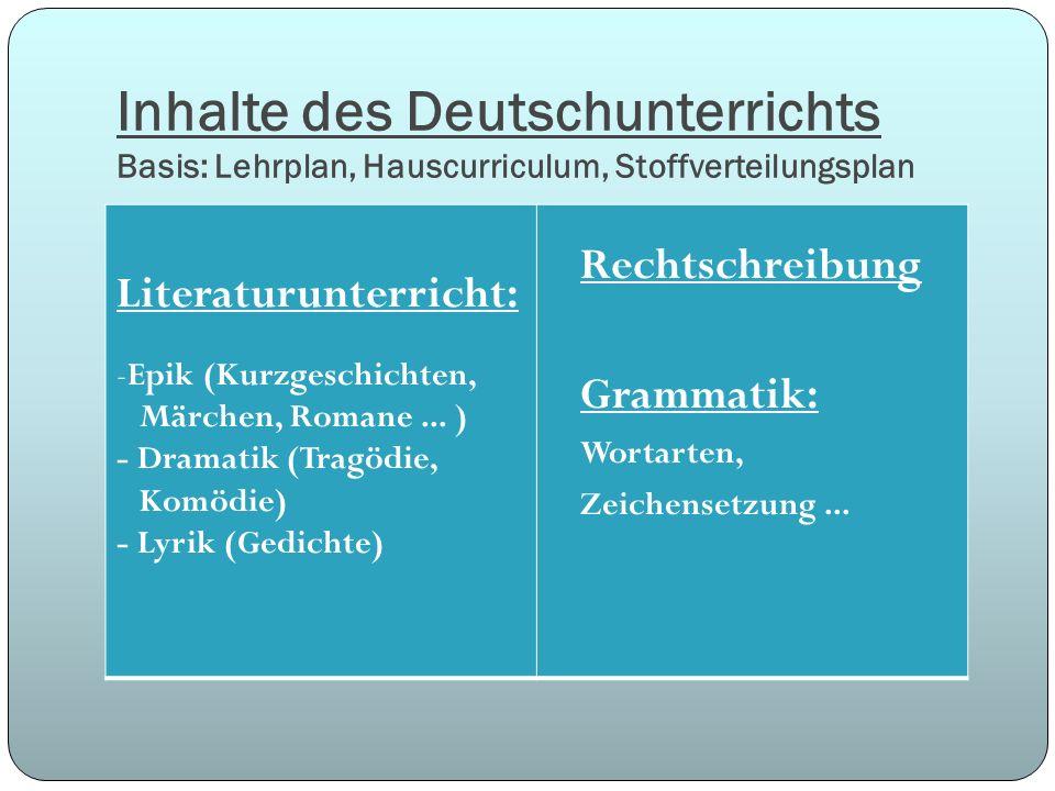 Inhalte des Deutschunterrichts Basis: Lehrplan, Hauscurriculum, Stoffverteilungsplan