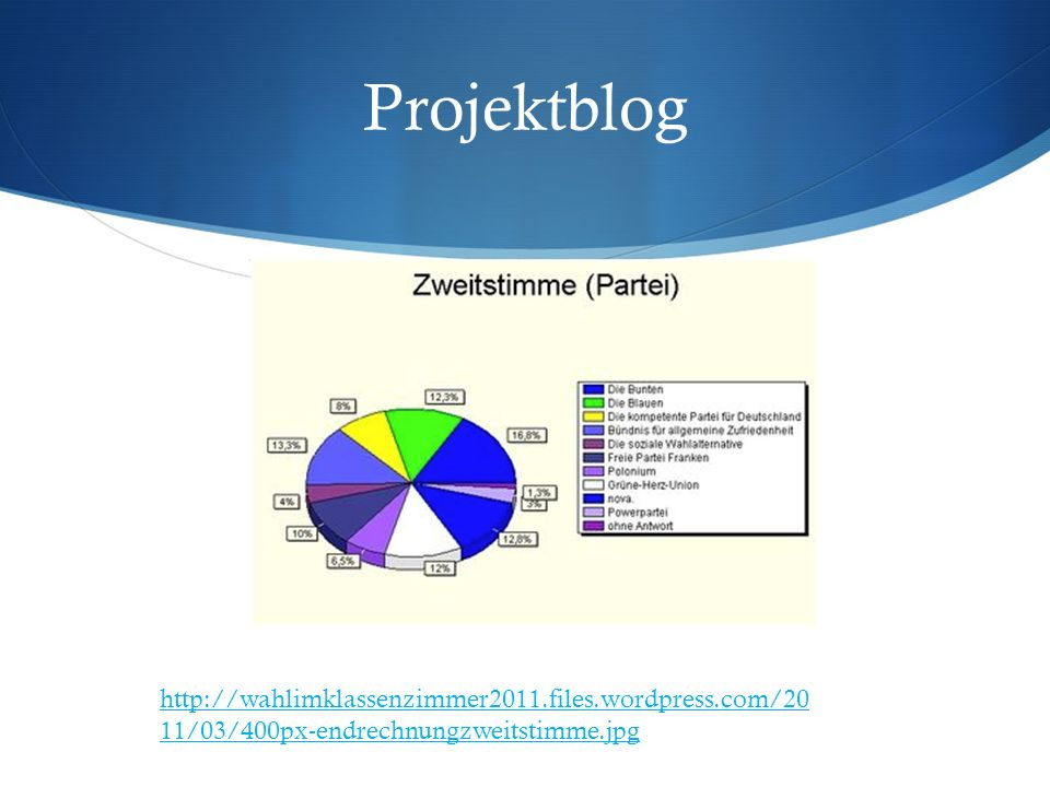 Projektblog http://wahlimklassenzimmer2011.files.wordpress.com/2011/03/400px-endrechnungzweitstimme.jpg.