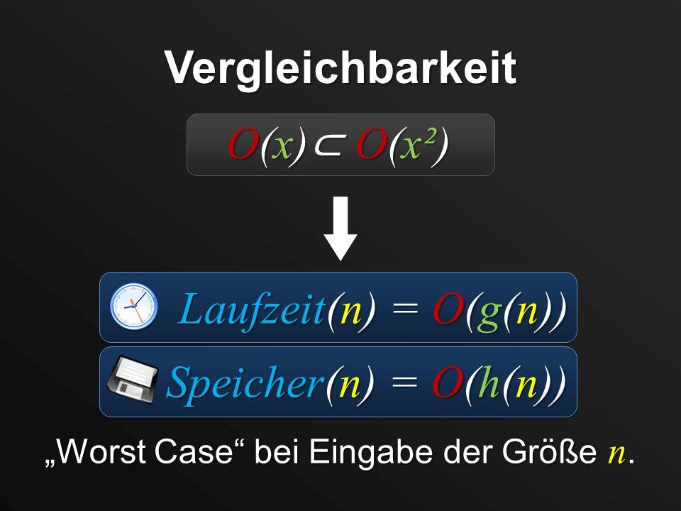 """""""Worst Case bei Eingabe der Größe n."""