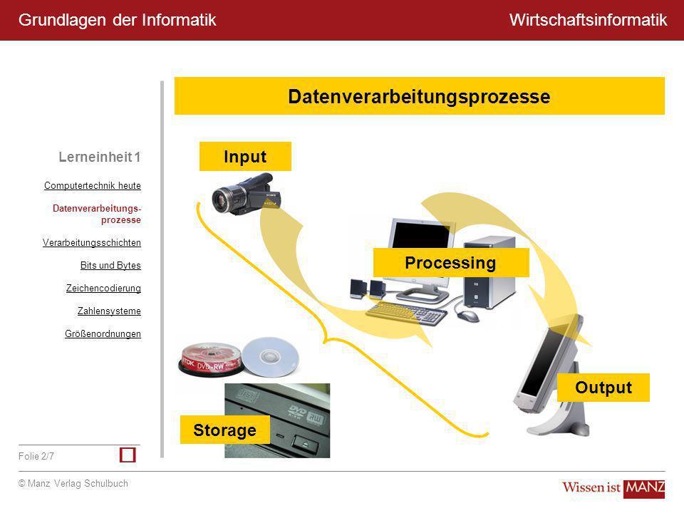 Datenverarbeitungsprozesse