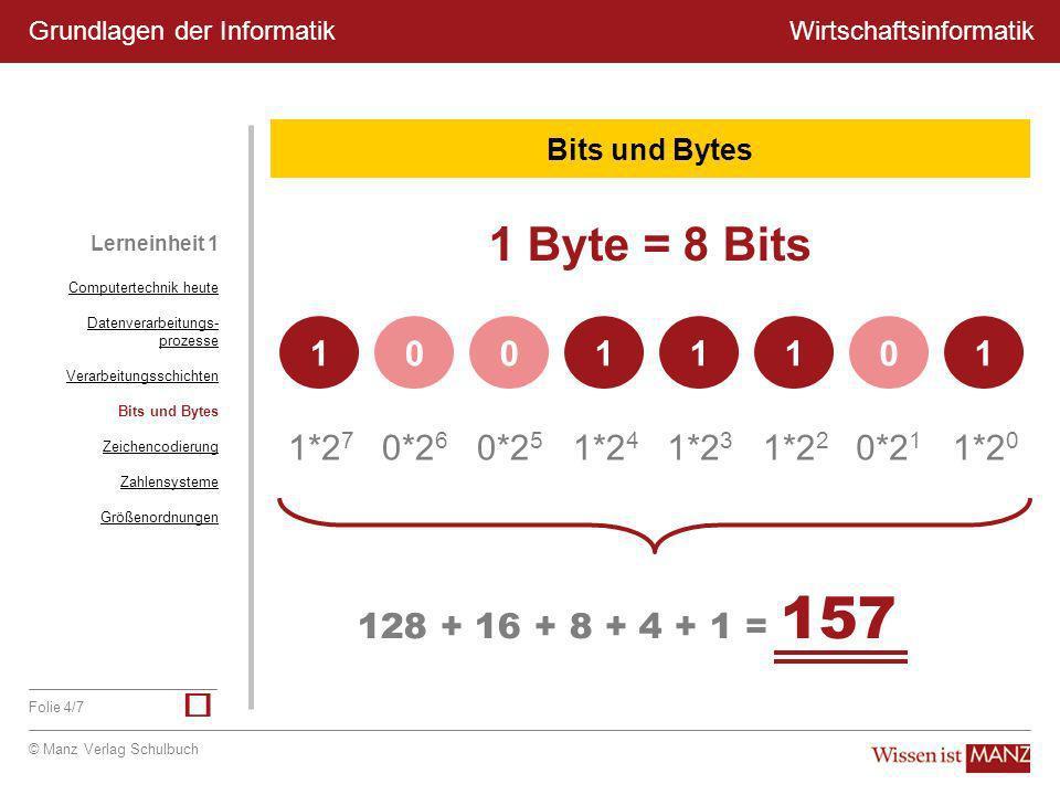 Bits und Bytes 1 Byte = 8 Bits. Lerneinheit 1. Computertechnik heute. Datenverarbeitungs- prozesse.