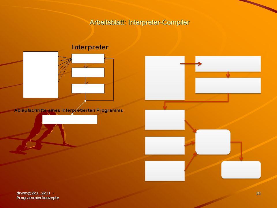Arbeitsblatt: Interpreter-Compiler