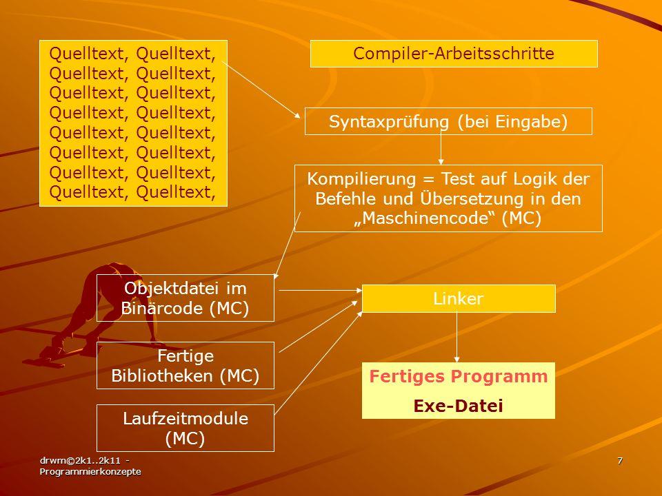 Compiler-Arbeitsschritte