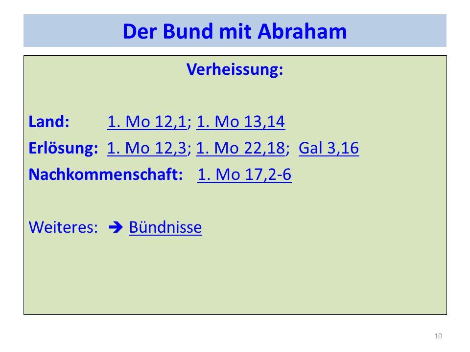 Der Bund mit Abraham