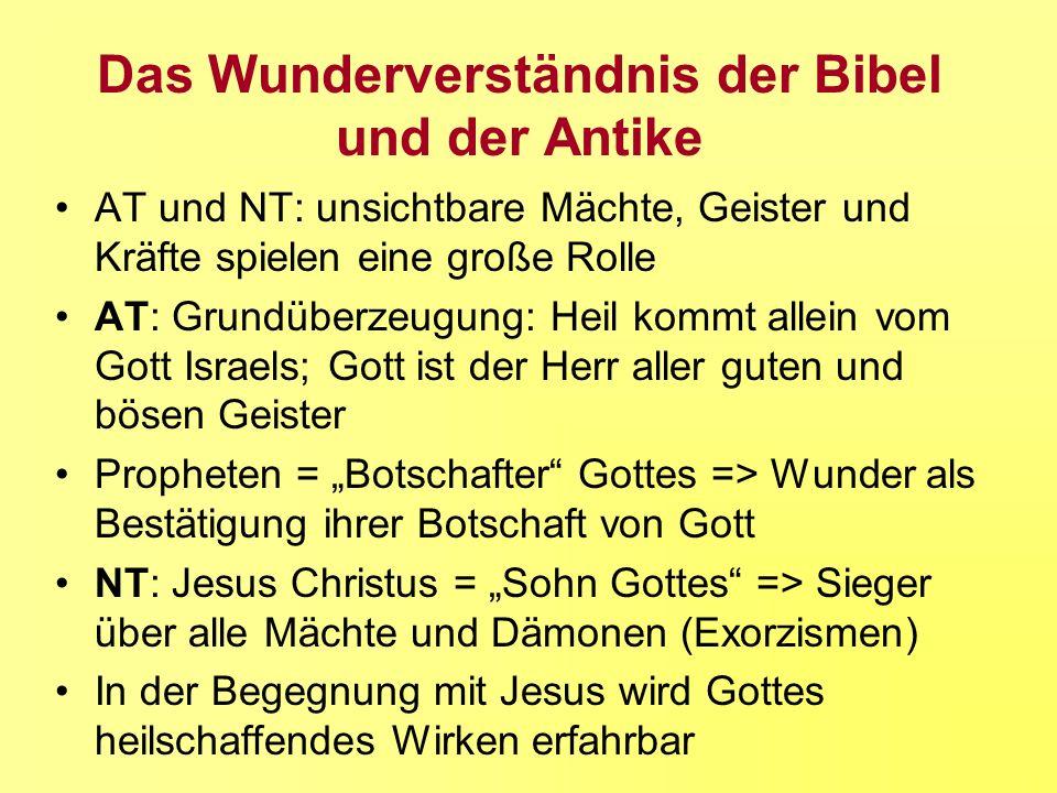 Das Wunderverständnis der Bibel und der Antike