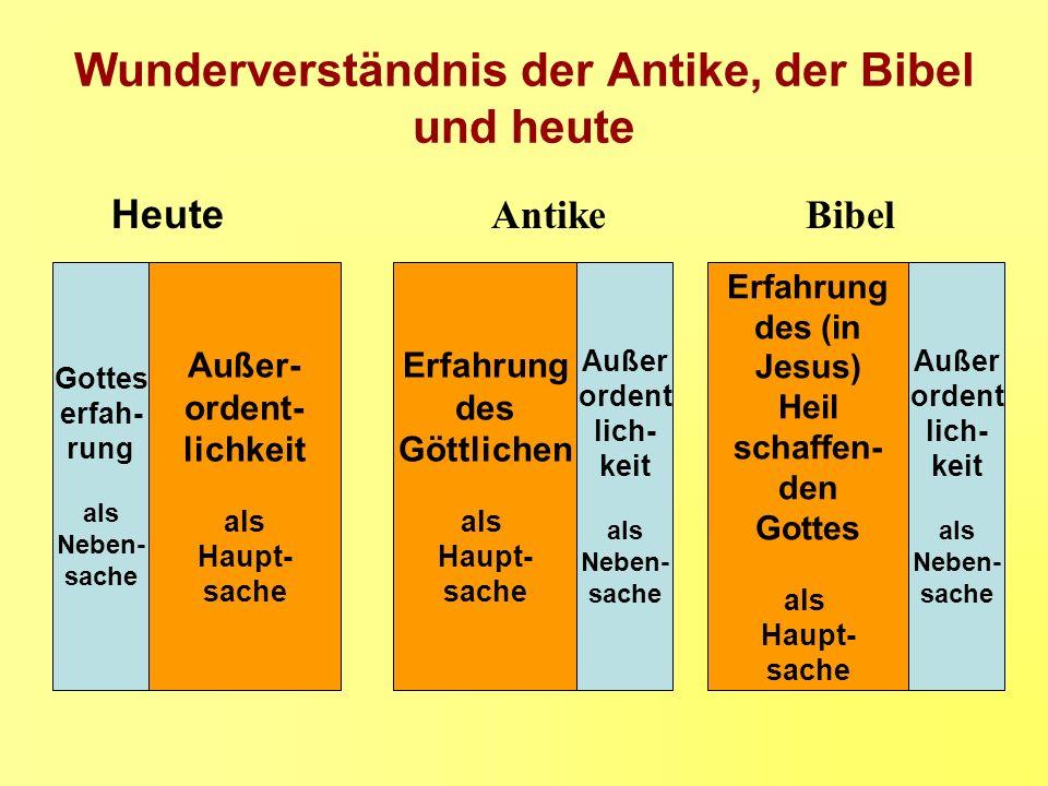 Wunderverständnis der Antike, der Bibel und heute