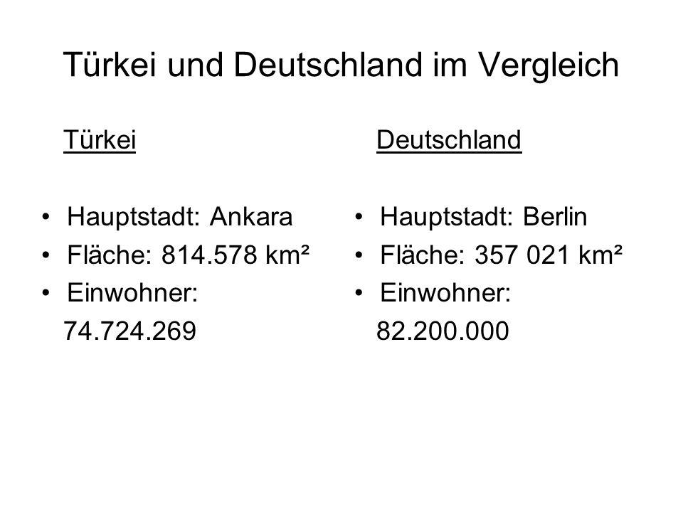 Türkei und Deutschland im Vergleich