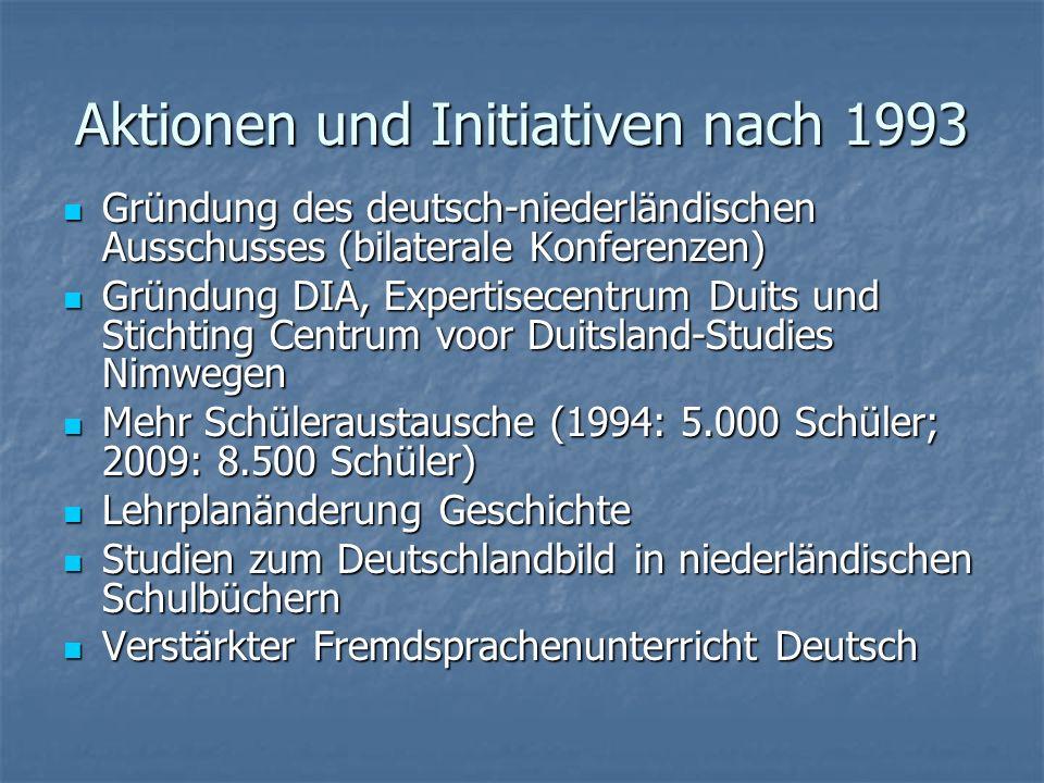 Aktionen und Initiativen nach 1993