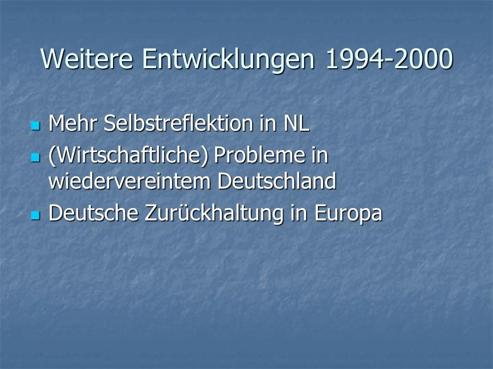Weitere Entwicklungen 1994-2000