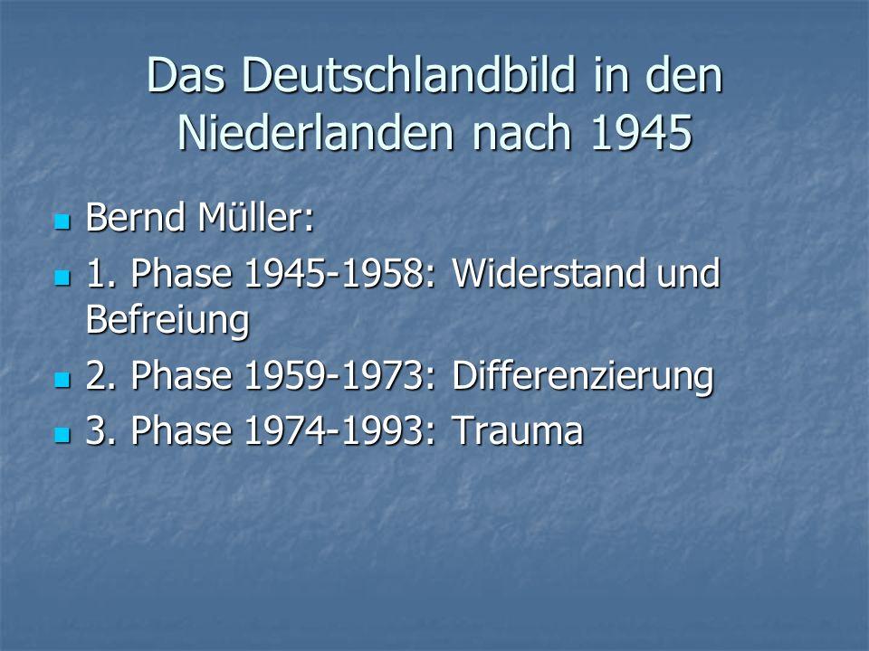 Das Deutschlandbild in den Niederlanden nach 1945