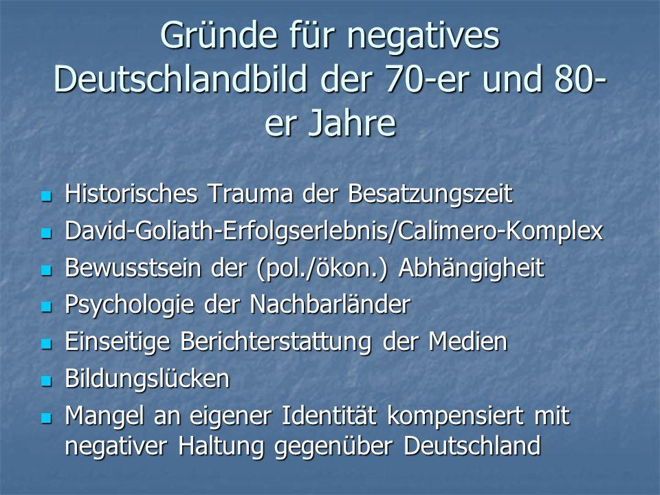 Gründe für negatives Deutschlandbild der 70-er und 80-er Jahre