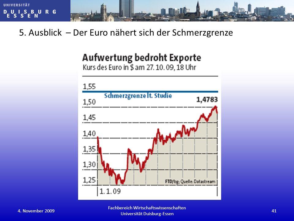 5. Ausblick – Der Euro nähert sich der Schmerzgrenze