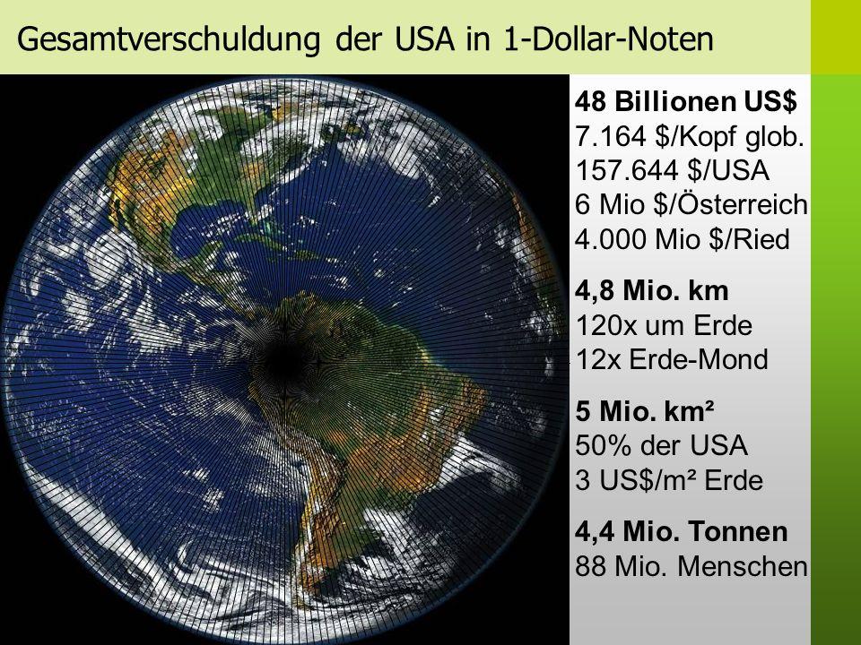 Gesamtverschuldung der USA in 1-Dollar-Noten