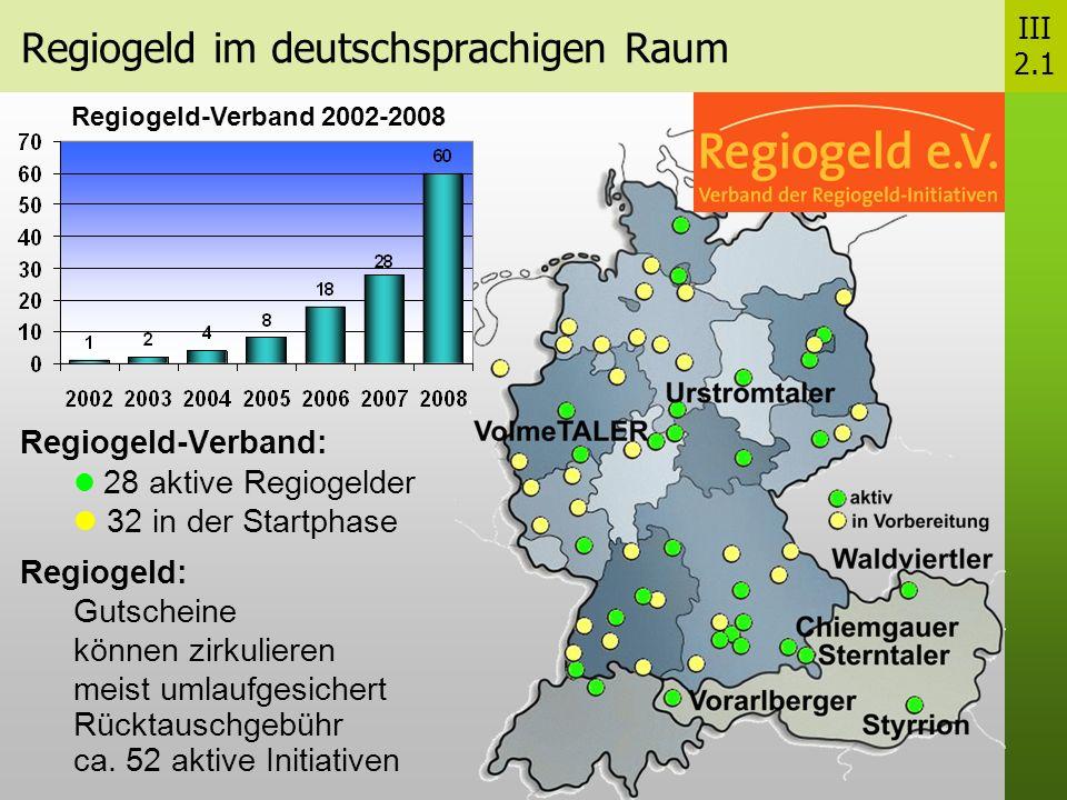 Regiogeld im deutschsprachigen Raum