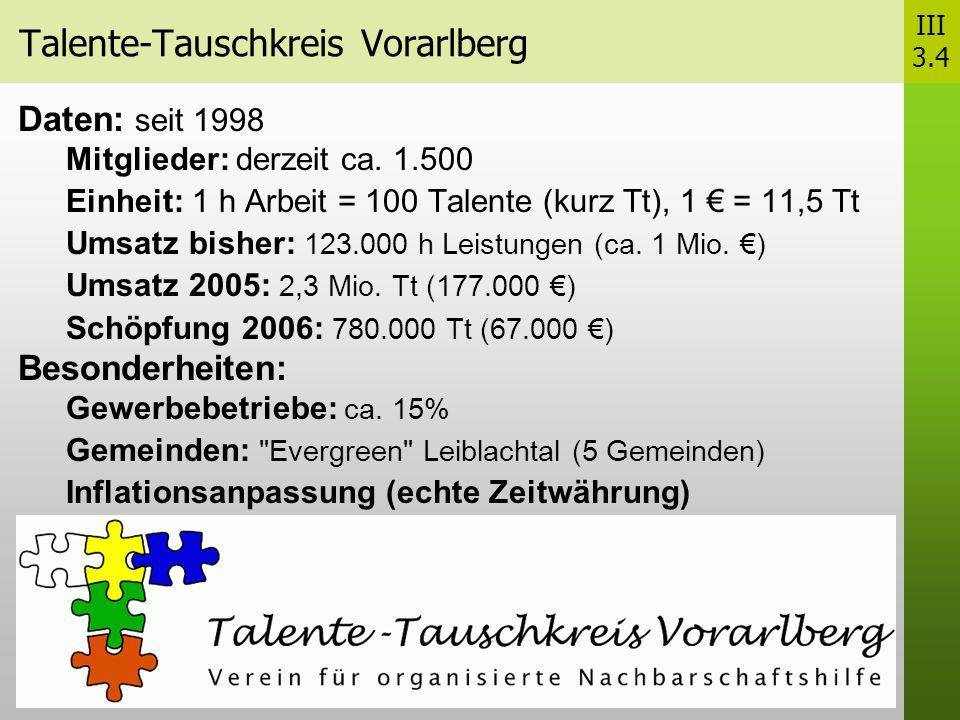 Talente-Tauschkreis Vorarlberg