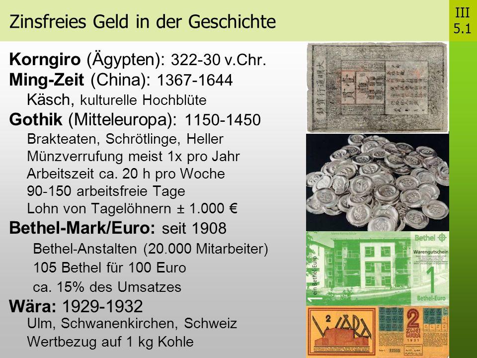 Zinsfreies Geld in der Geschichte